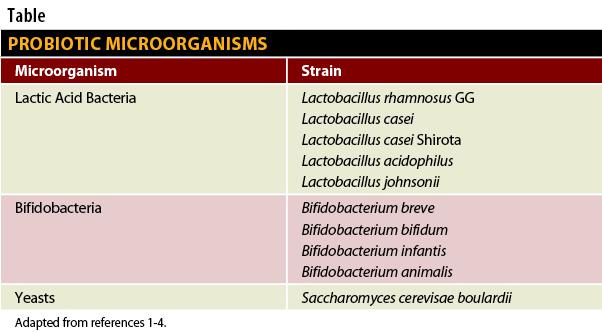 probiotic evaluation